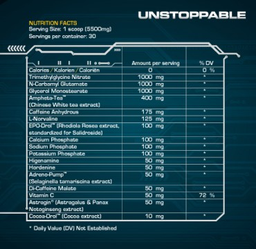 dedicated-nutrition-unstoppable-australia-nutritional-information