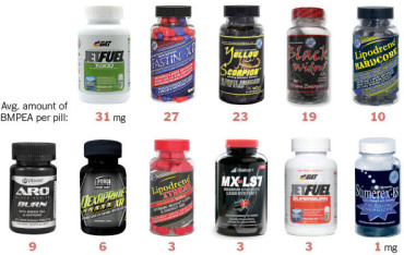 well_supplements-tmagArticle